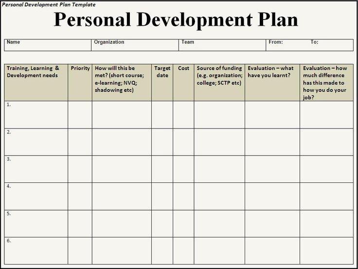 Personal Improvement Plan Template Best 25 Personal Development Plan Example Ideas On