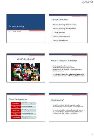 Personal Marketing Plan Example 10 Personal Marketing Plan Examples Pdf Word Docs