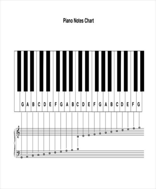 Piano Notes Chart