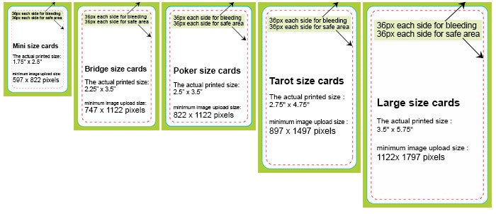 Playing Card Size Template the Card Specifics