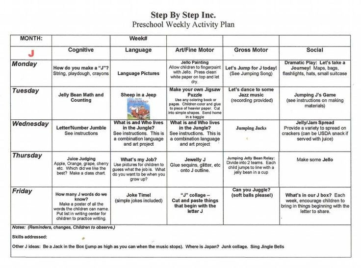 Pre K Lesson Plan Template Emergent Curriculum Preschool Lesson Plan Template