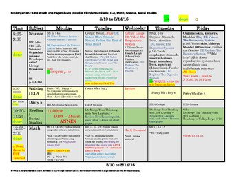 Pre K Lesson Plan Template Kindergarten Florida Standards Weekly Lesson Plan Template
