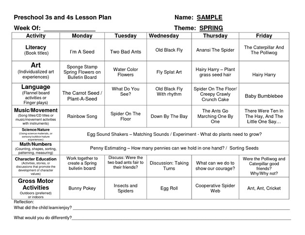Pre K Lesson Plan Template Preschool Lesson Plan Template