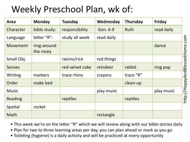 Preschool Daily Lesson Plan Template Montessori Preschool with Montessori Planning Charts
