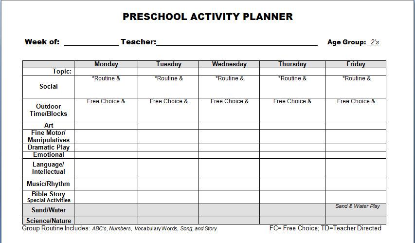 Preschool Daily Lesson Plan Template Preschool Lesson Plan Template