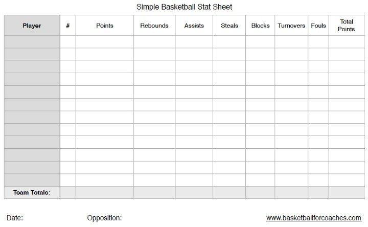 Printable Basketball Stat Sheet 3 Basketball Stat Sheets Free to and Print