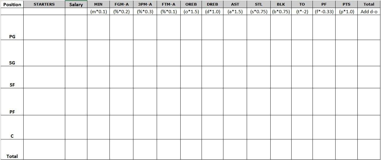 Printable Basketball Stat Sheet order Of Operations General Manager Basketball