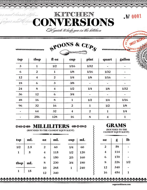Printable Liquid Conversion Chart Printable Kitchen Conversion Chart Sugar and Charm Sugar