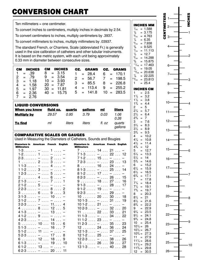 Printable Liquid Conversion Chart Printable Liquid Measurement Conversion Charts with Guide