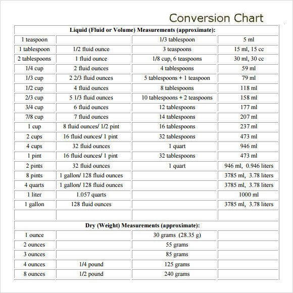 Printable Liquid Conversion Chart Sample Liquid Measurements Chart 7 Free Documents In Pdf