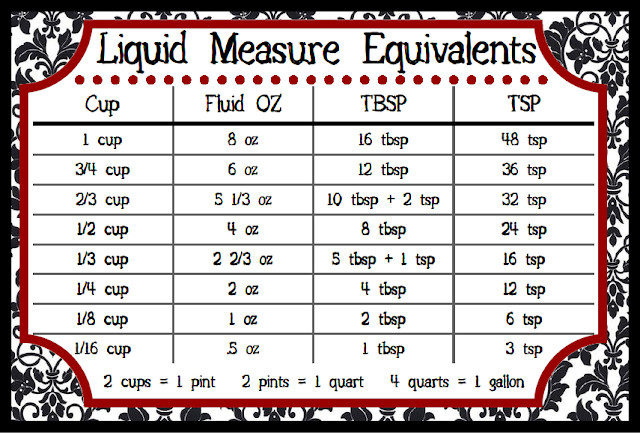 Printable Liquid Conversion Chart the Busty Baker Downloadable Charts Measurement