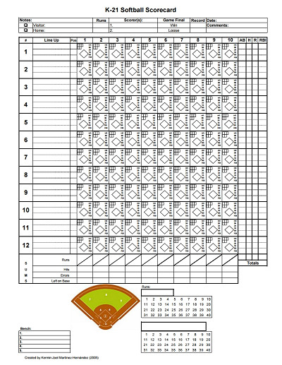 Softball Score Sheet Free Download Edit Fill Create