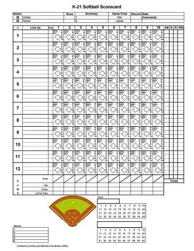 Softball Score Sheet Free Download Edit Fill Create