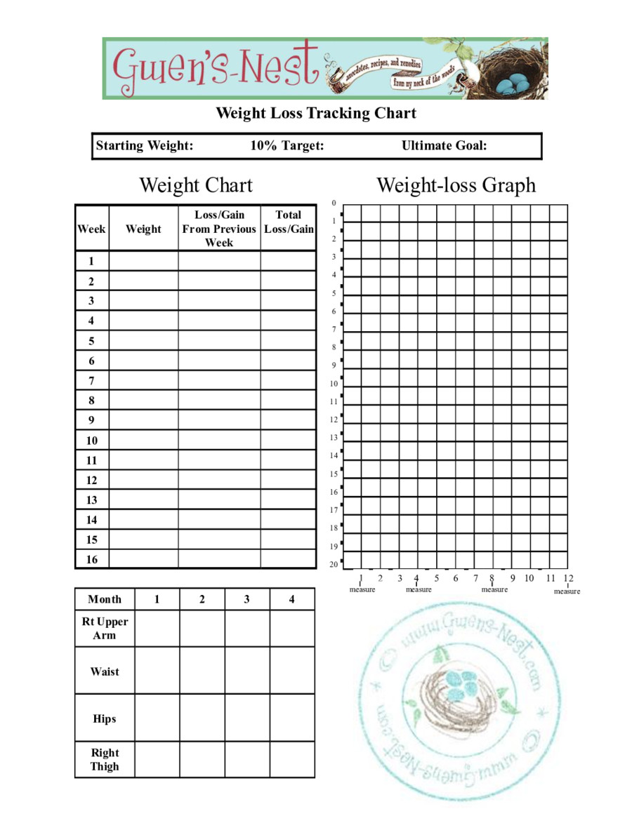 Printable Weight Loss Chart 2019 Weight Loss Chart Fillable Printable Pdf & forms