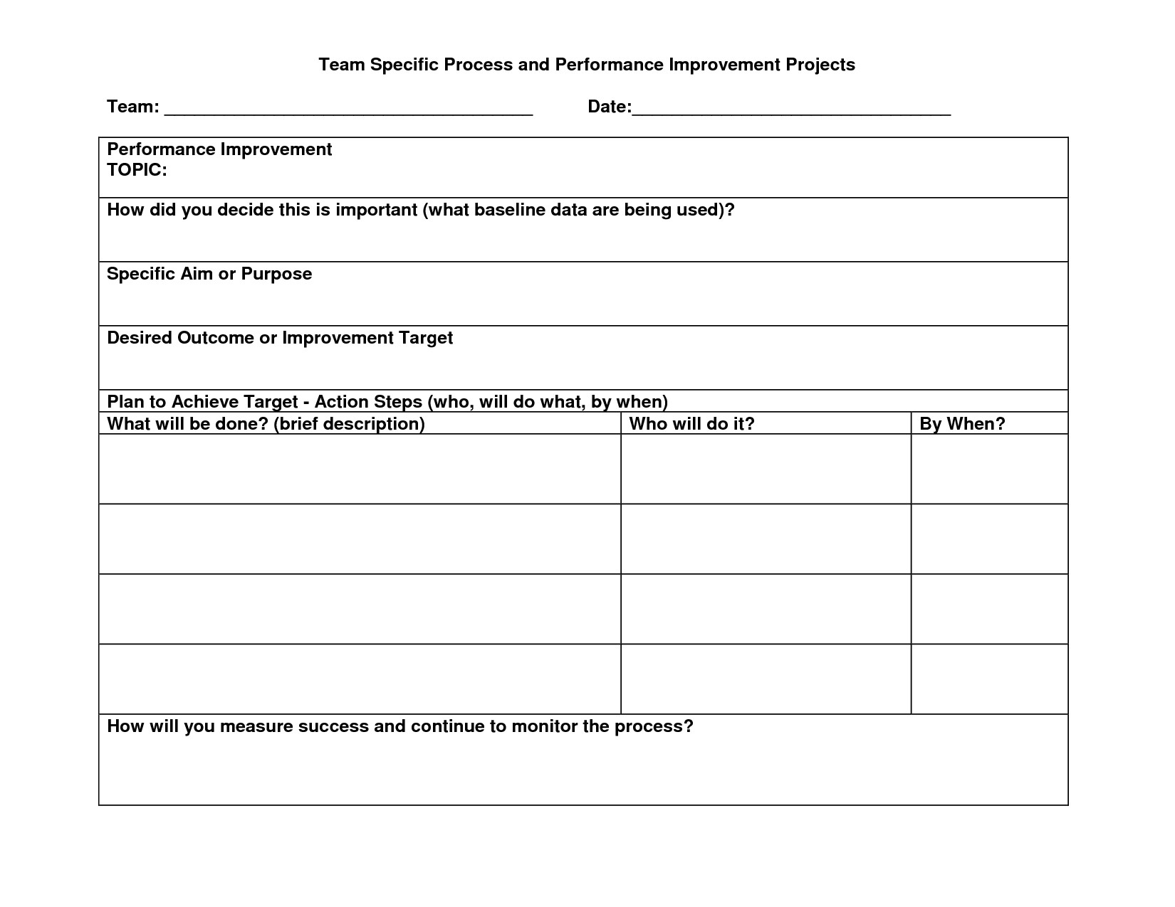 Process Improvement Plan Templates 26 Of Continuous Improvement Template Idea