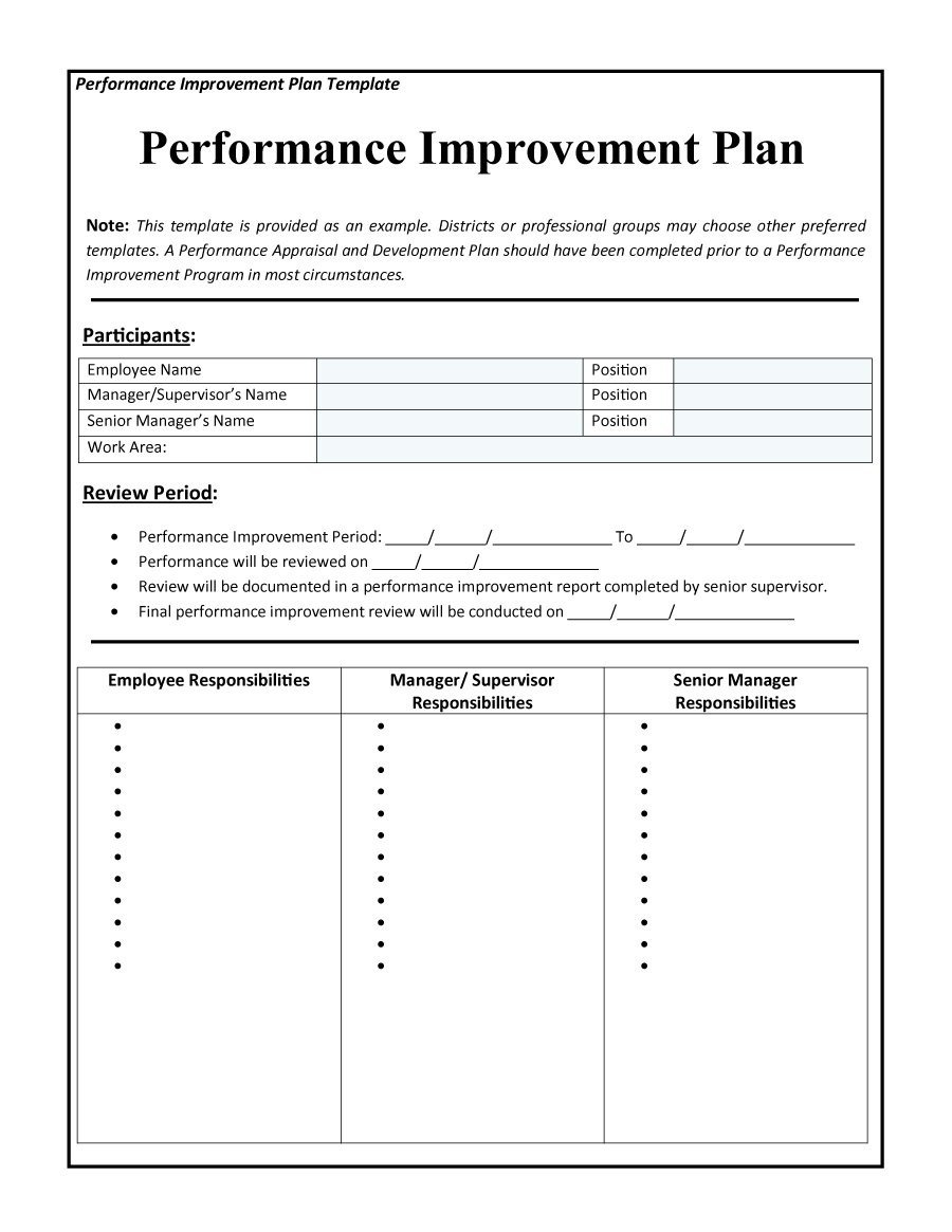 Process Improvement Plan Templates 40 Performance Improvement Plan Templates & Examples