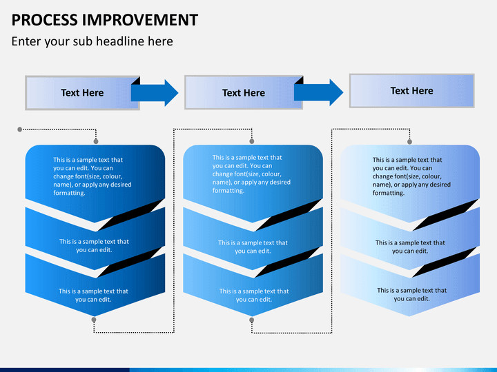 Process Improvement Plan Templates Process Improvement Powerpoint Template