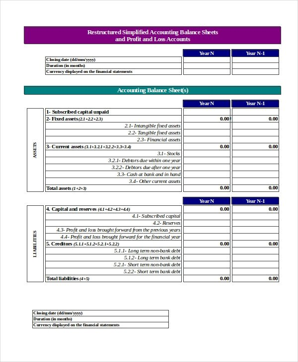 Profit Loss Template Excel 12 Profit and Loss Templates In Excel