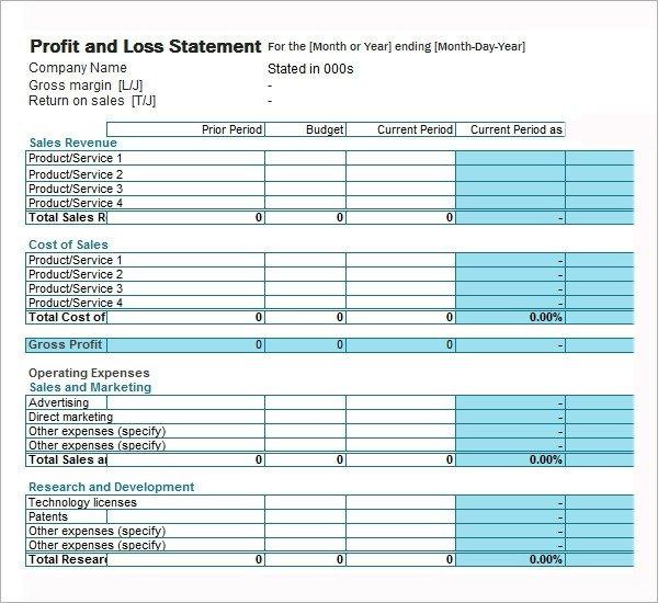 Profit Loss Template Excel 20 Sample Profit and Loss Templates Docs Pdf Apple