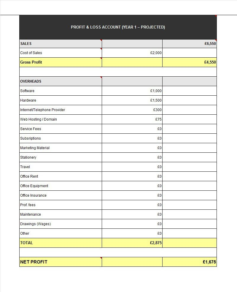 Profit Loss Template Excel 38 Free Profit and Loss Statement Templates & forms Free