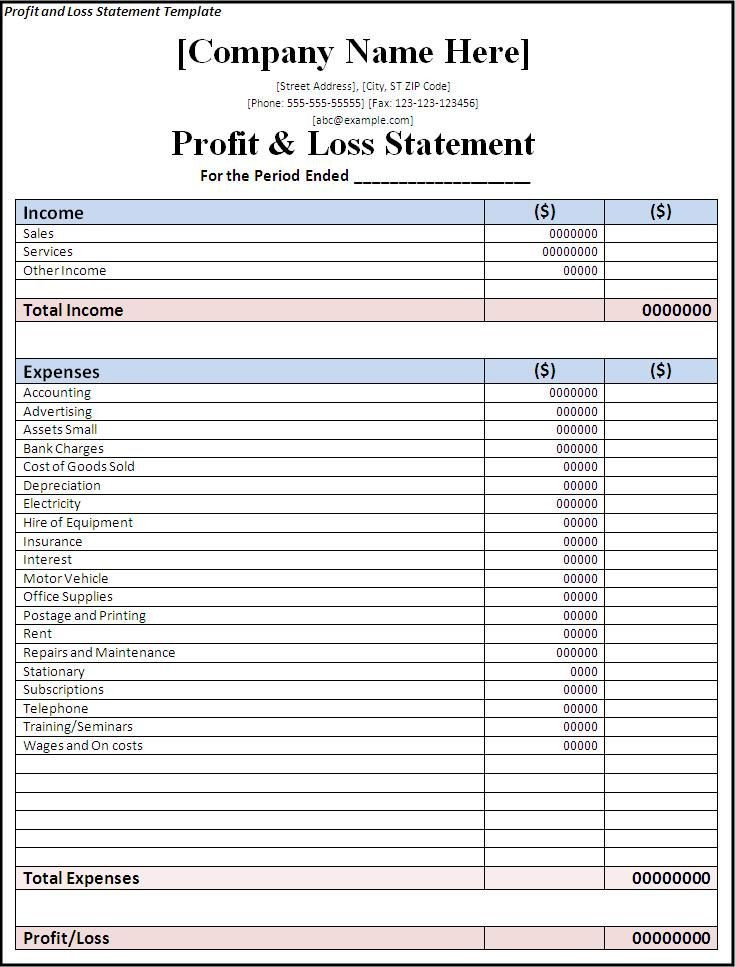 Profit Loss Template Excel Avg Internet Security 2017 Incl License 2017 Fully