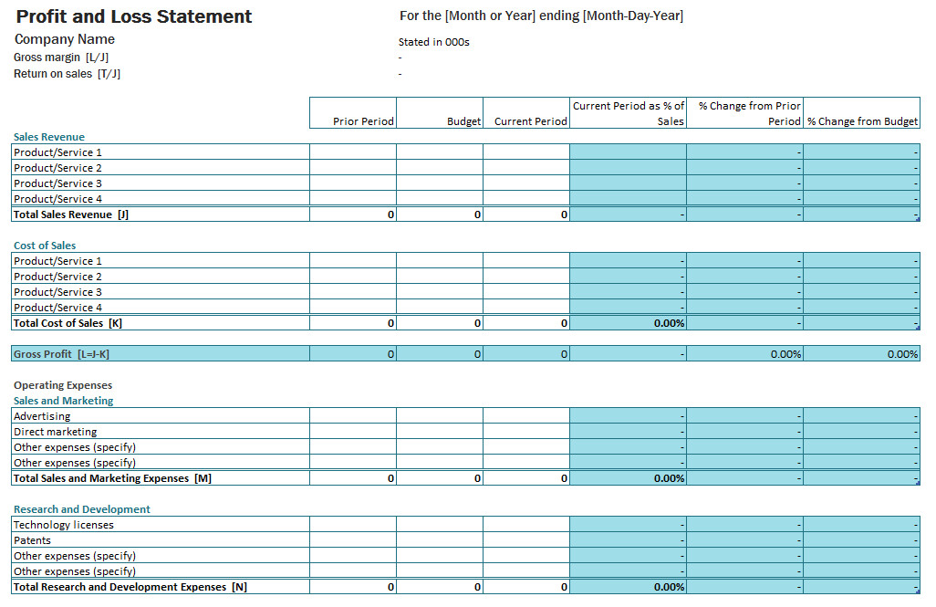 Profit Loss Template Excel Free Profit and Loss Account Templates for Excel