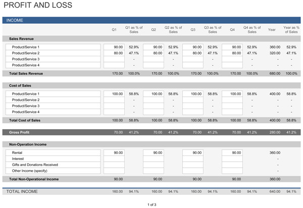 Profit Loss Template Excel Profit and Loss Statement