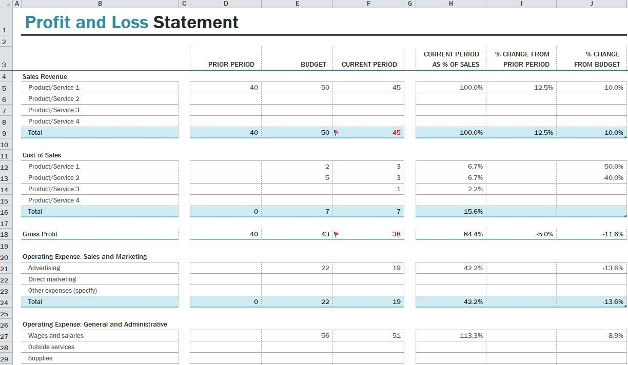 Profit Loss Template Excel Profit and Loss Statement Template