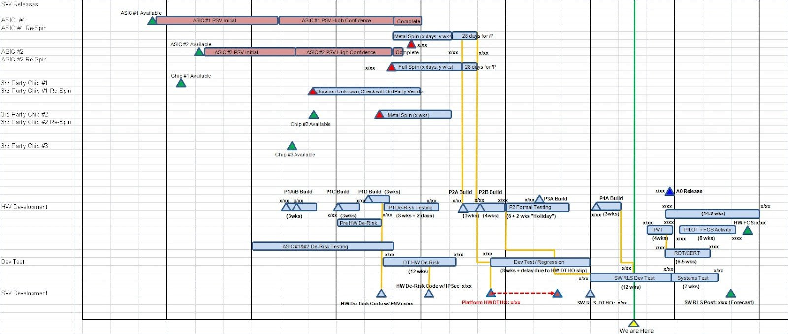 Project Management Schedule Template Project Management Development Schedule Template Mar
