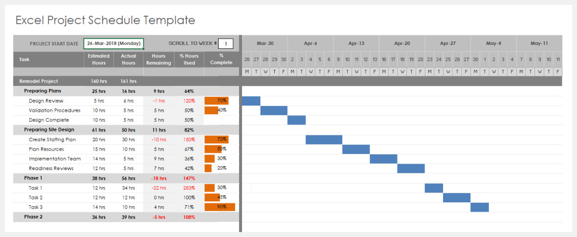 Project Management Schedule Template Using Excel for Project Management