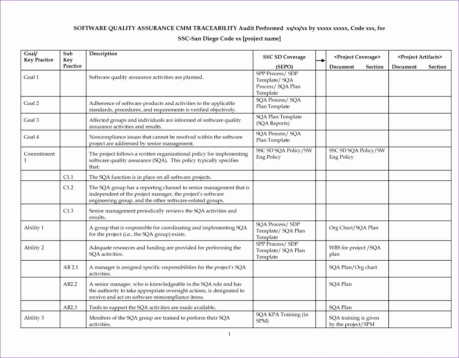 Quality assurance Plan Templates 10 Quality Control Plan Template Excel Exceltemplates