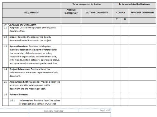 Quality assurance Plan Templates Quality assurance Checklist Template Excel