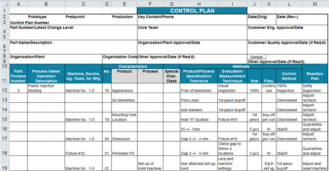 Quality Control Plans Templates Control Plan Template In Excel to Minimize Variation