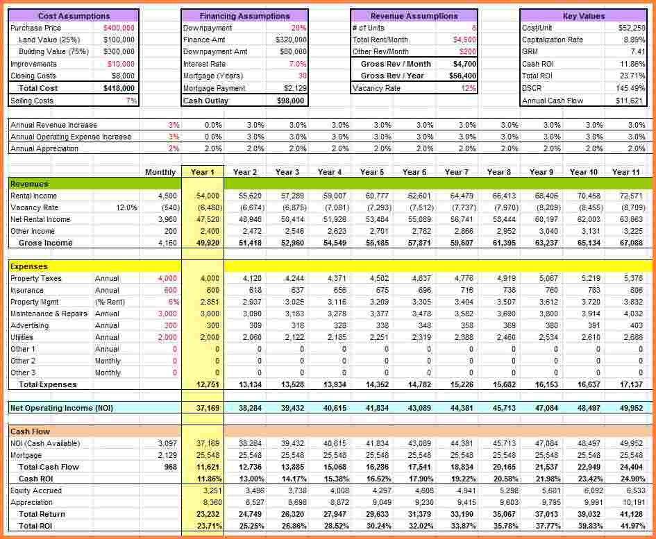 Real Estate Spreadsheet Templates 13 Real Estate Agent Expenses Spreadsheet