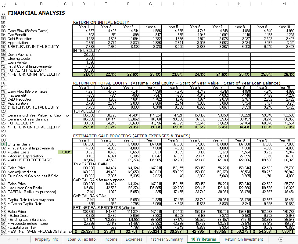 Real Estate Spreadsheet Templates Real Financial Analysis Estate Spreadsheet Templates