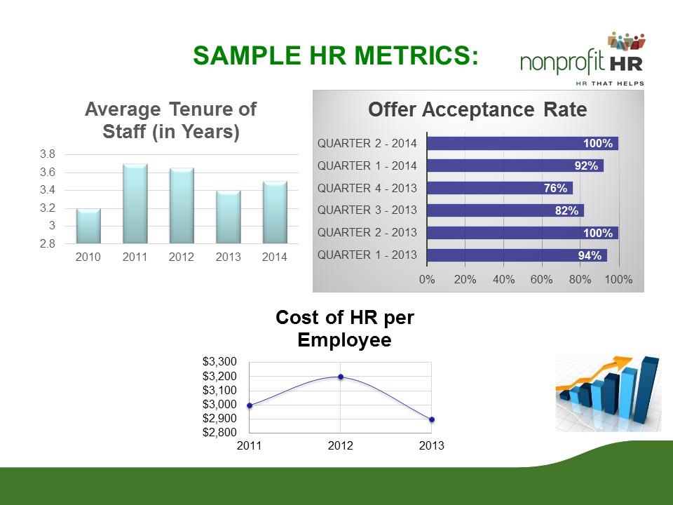 Recruiting Metrics Excel Template Ready Set Measure Creating A Hr Metrics Dashboard
