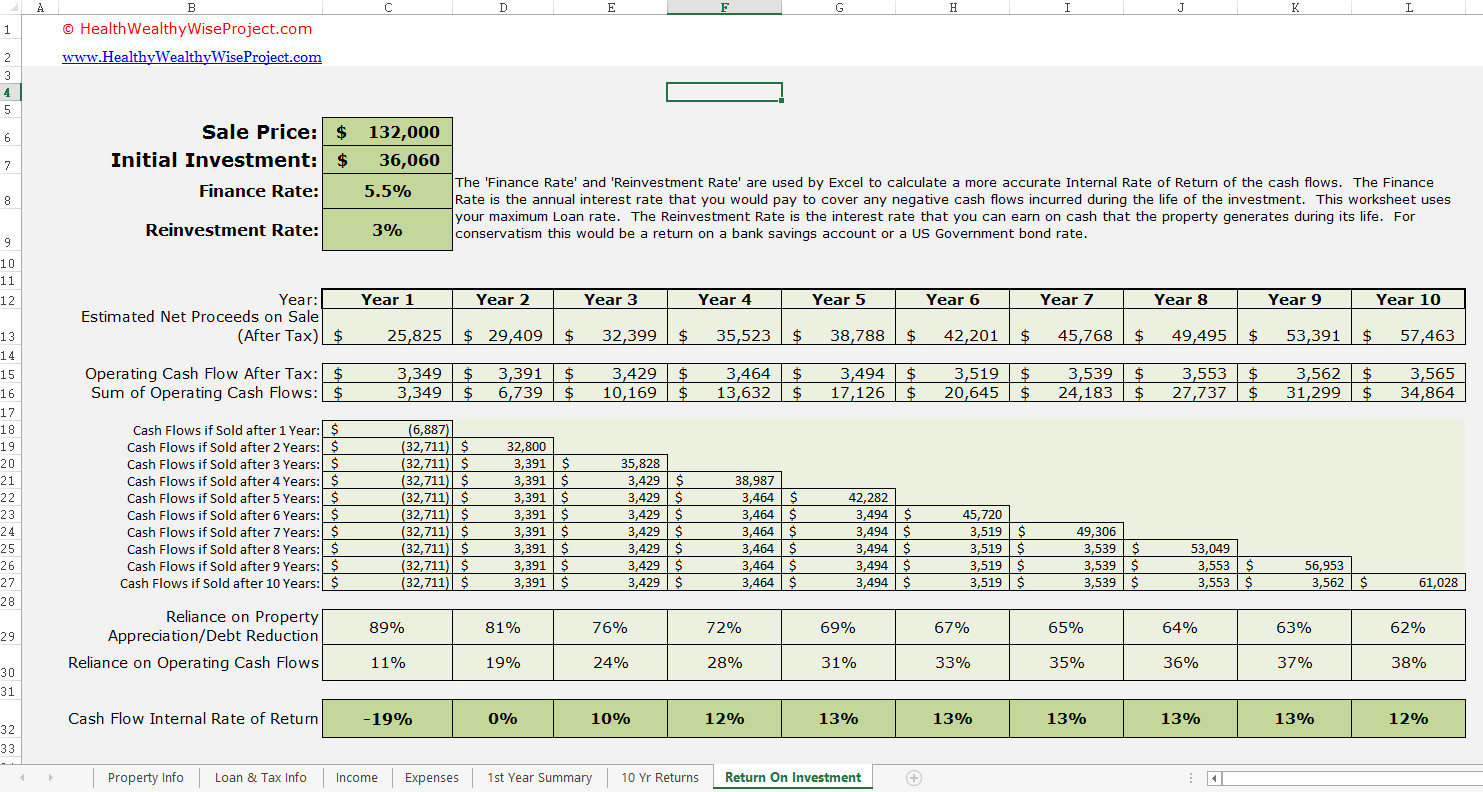 Rental Income Spreadsheet Template Rental In E Property Analysis Excel Spreadsheet