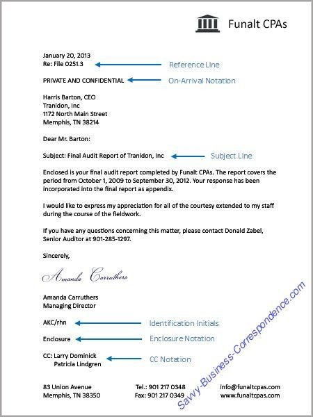 Resignation Letter Subject Line Business Letter with Additional Letter Elements Reference