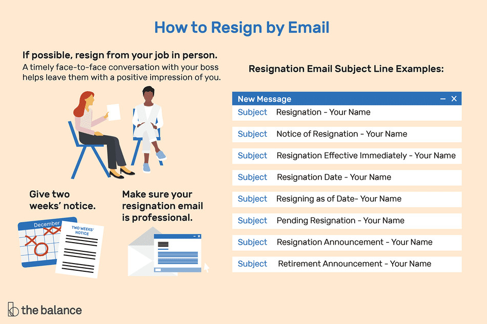 Resignation Letter Subject Line Subject Lines for Resignation Email Messages