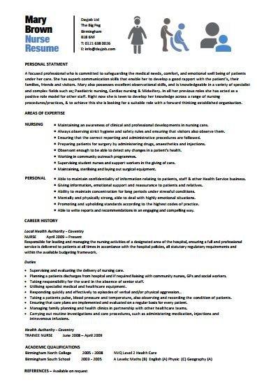 Resume Template for Nursing 10 Best Nursing Resume Templates