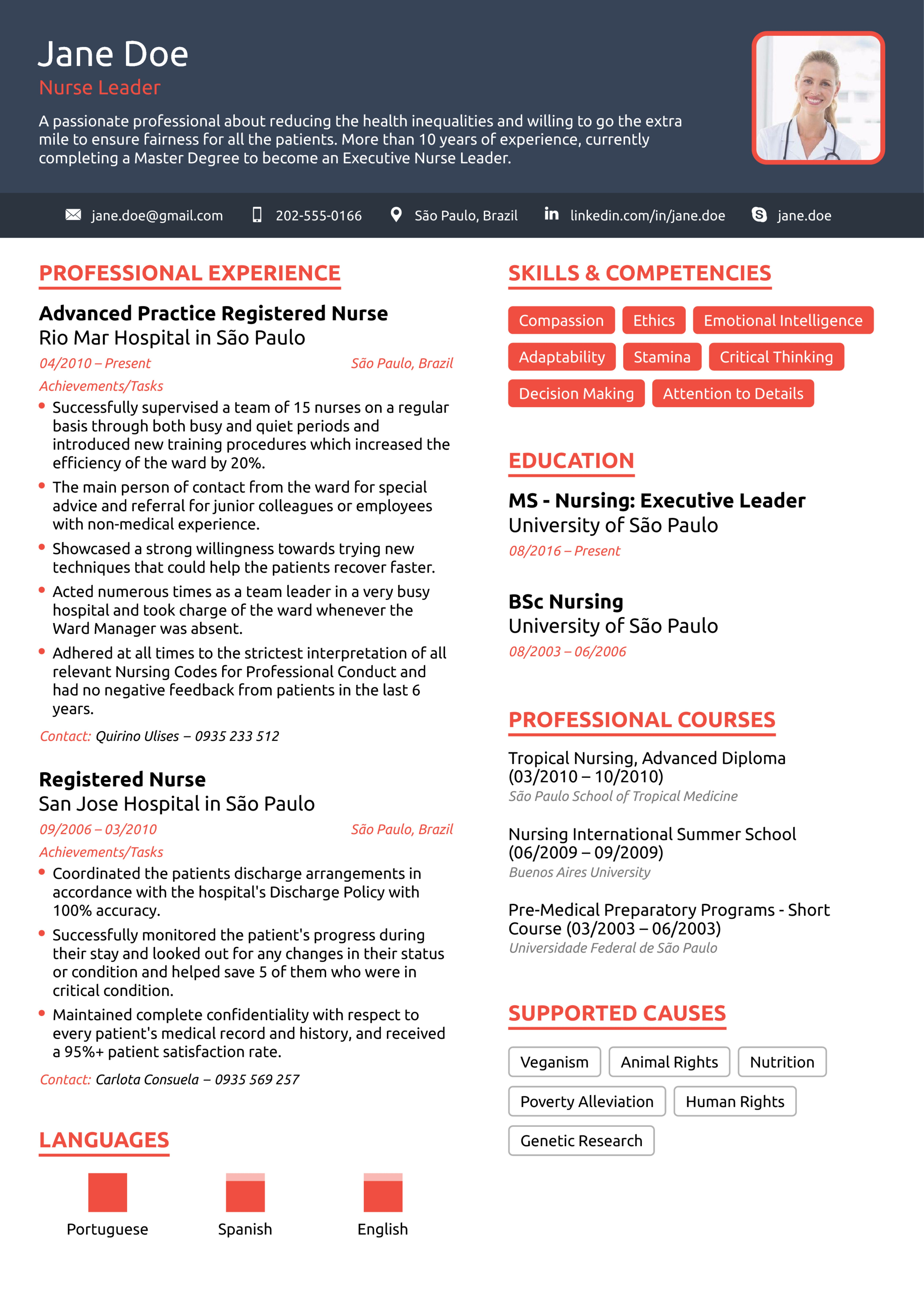 Resume Template for Nursing Nurse Resume Example [2019]