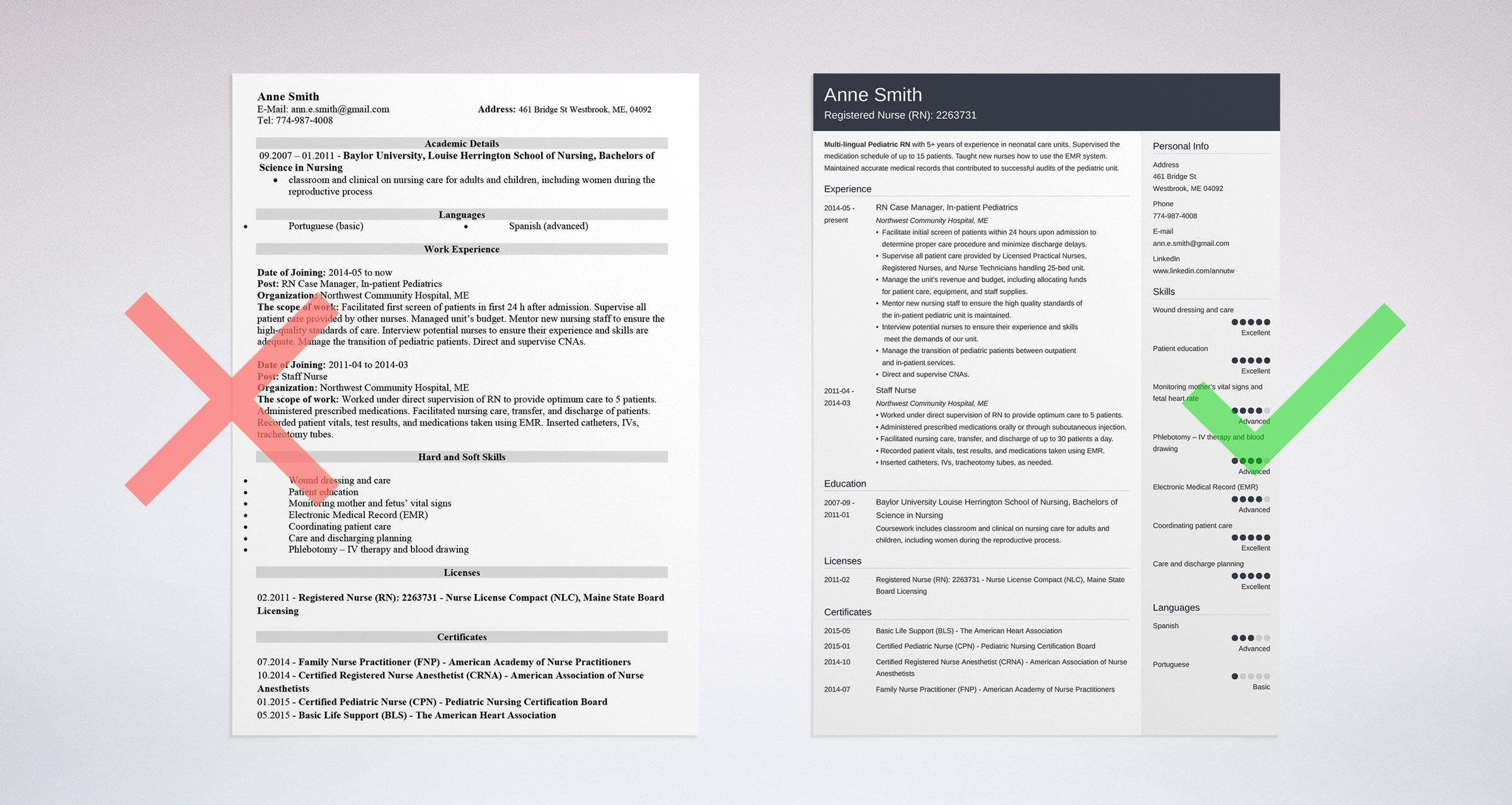 Resume Template for Nursing Nursing Resume Template & Guide [examples Of Experience
