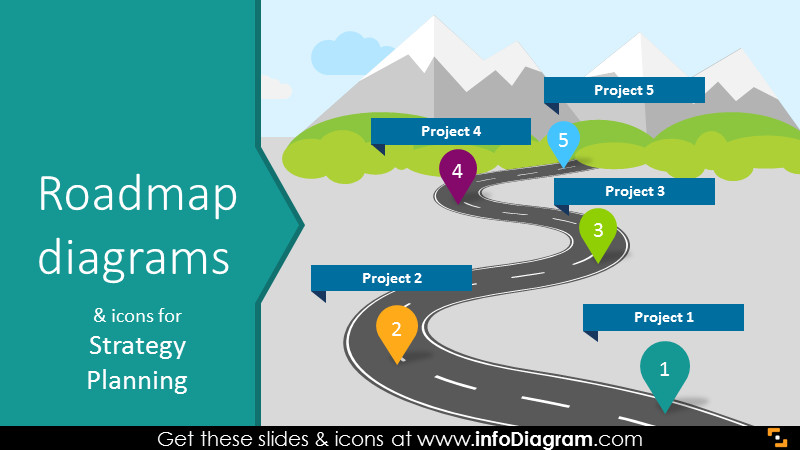 Roadmap Powerpoint Template Free 27 Roadmap Diagram Ppt Templates for Project Strategy Planning