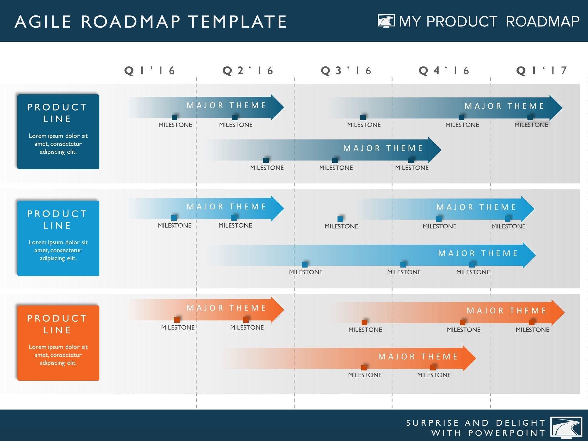 Roadmap Powerpoint Template Free Pin by Shinapat Suwanpoom On Workflow Timeline Roadmap