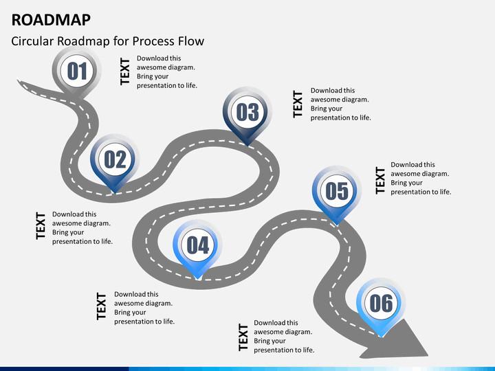 Roadmap Powerpoint Template Free Roadmap Powerpoint Template