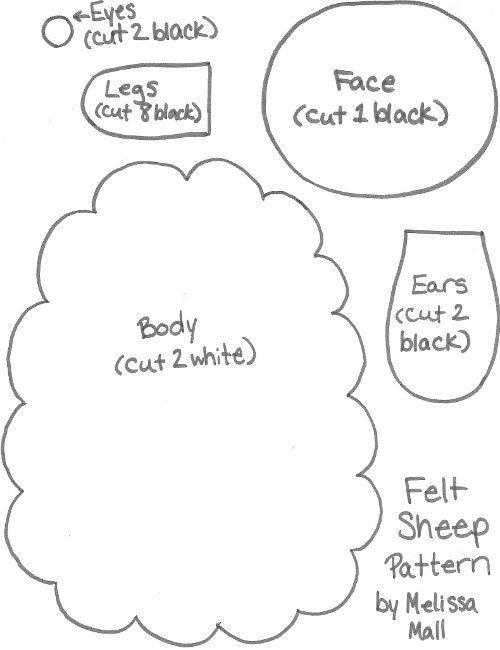 Sheep Ears Template Best 25 Lamb Template Ideas On Pinterest