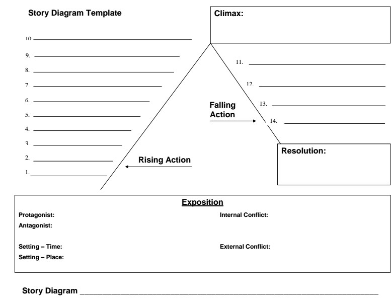 Short Story Outline Template Short Story Template Google Search