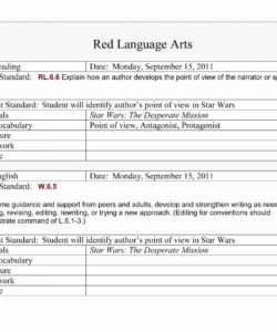Siop Model Lesson Plan Template Editable Plan E Model Lesson Examples English Danielson