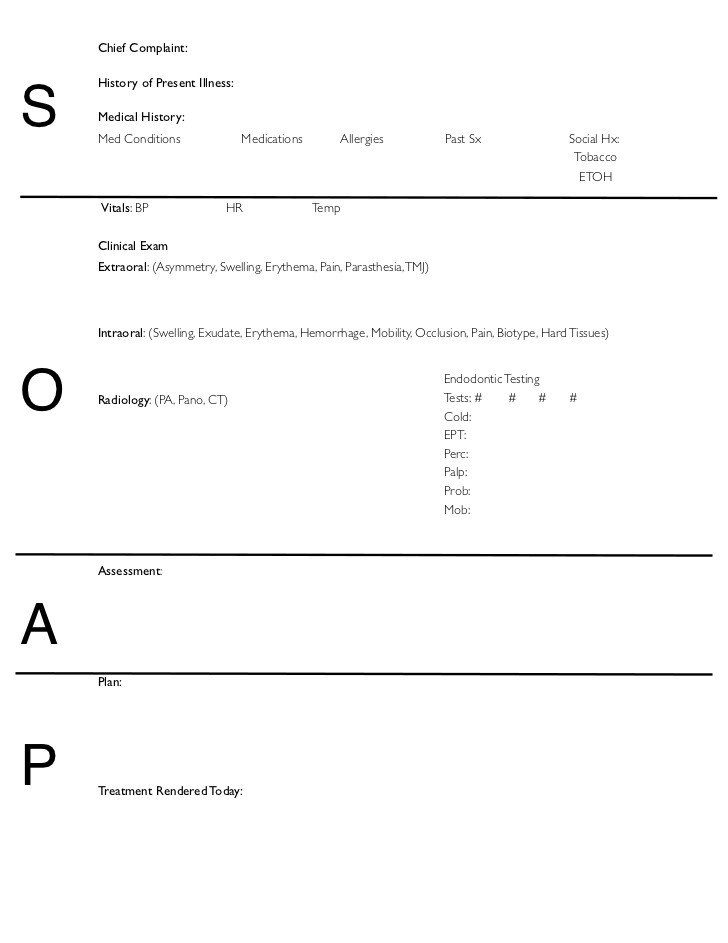 Soap Note Template Word soap Notes Dentistry Pages format