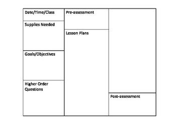 Special Education Lesson Plan Template Lesson Plan Template for Special Education Inclusion
